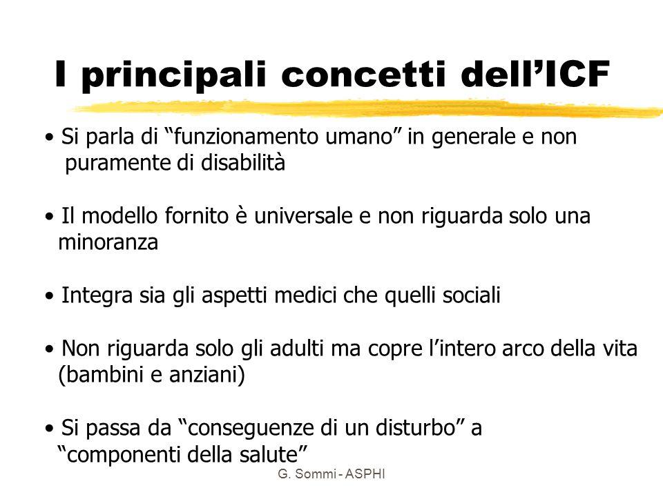"""G. Sommi - ASPHI I principali concetti dell'ICF Si parla di """"funzionamento umano"""" in generale e non puramente di disabilità Il modello fornito è unive"""