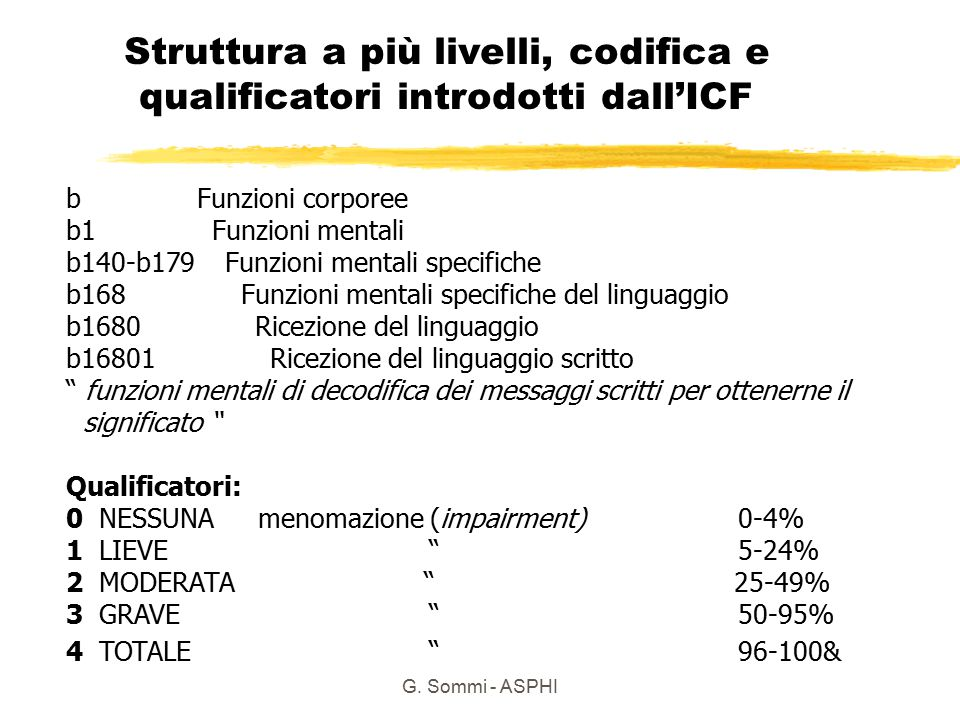 G. Sommi - ASPHI Struttura a più livelli, codifica e qualificatori introdotti dall'ICF b Funzioni corporee b1 Funzioni mentali b140-b179 Funzioni ment
