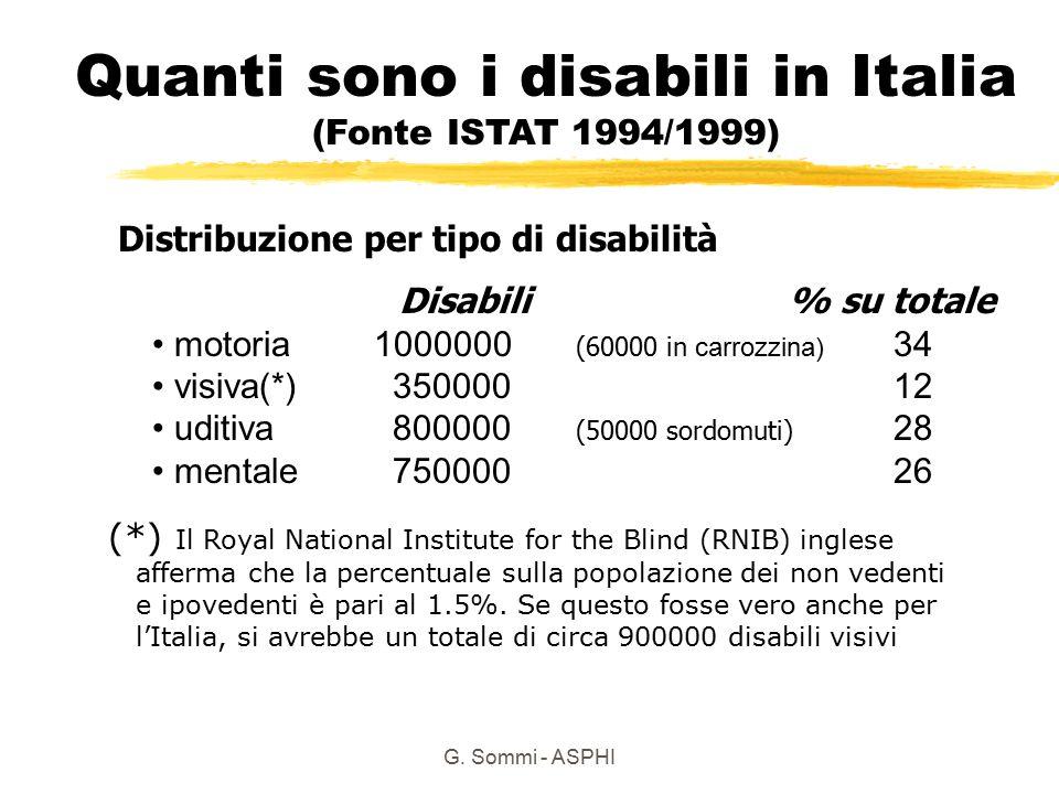 G. Sommi - ASPHI Distribuzione per tipo di disabilità (*) Il Royal National Institute for the Blind (RNIB) inglese afferma che la percentuale sulla po