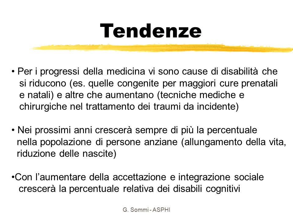 G. Sommi - ASPHI Tendenze Per i progressi della medicina vi sono cause di disabilità che si riducono (es. quelle congenite per maggiori cure prenatali