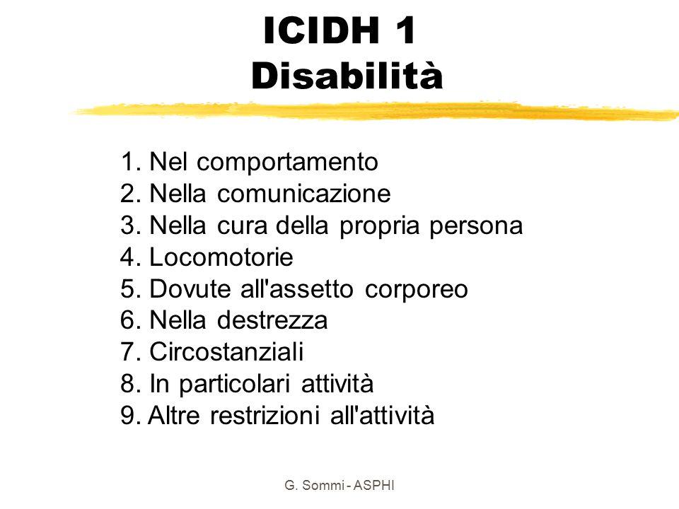 G.Sommi - ASPHI ICIDH 1 Disabilità 1. Nel comportamento 2.