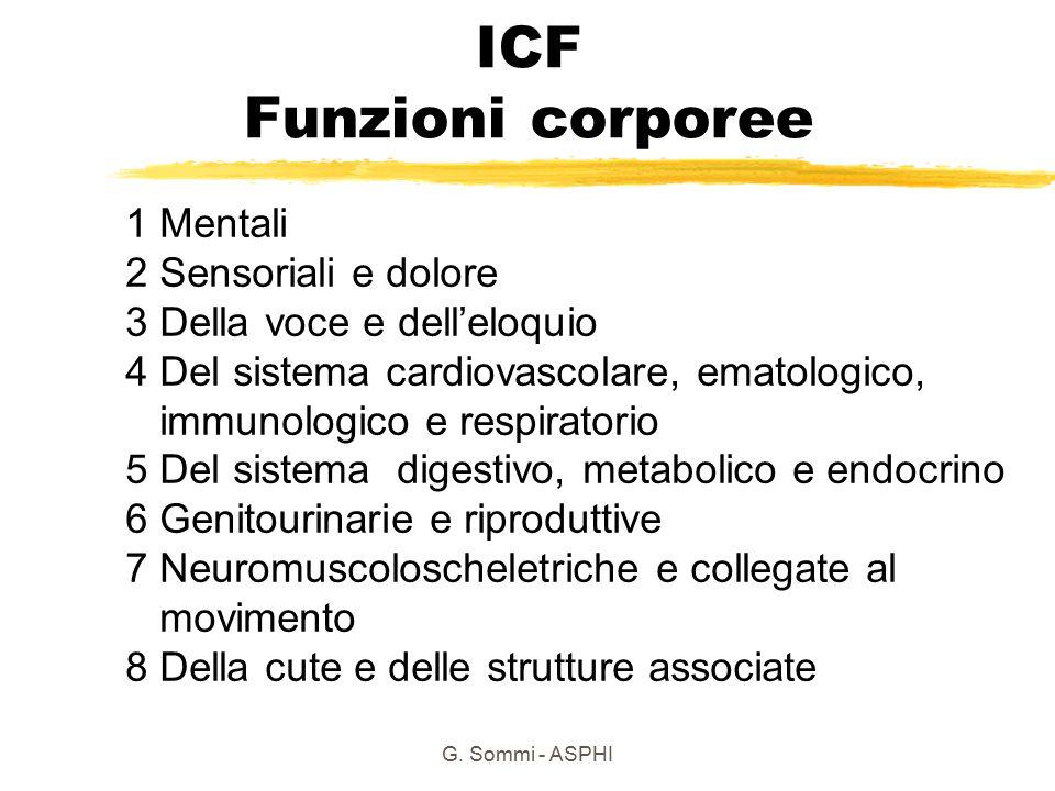 G. Sommi - ASPHI ICF Funzioni corporee 1 Mentali 2 Sensoriali e dolore 3 Della voce e dell'eloquio 4 Del sistema cardiovascolare, ematologico, immunol