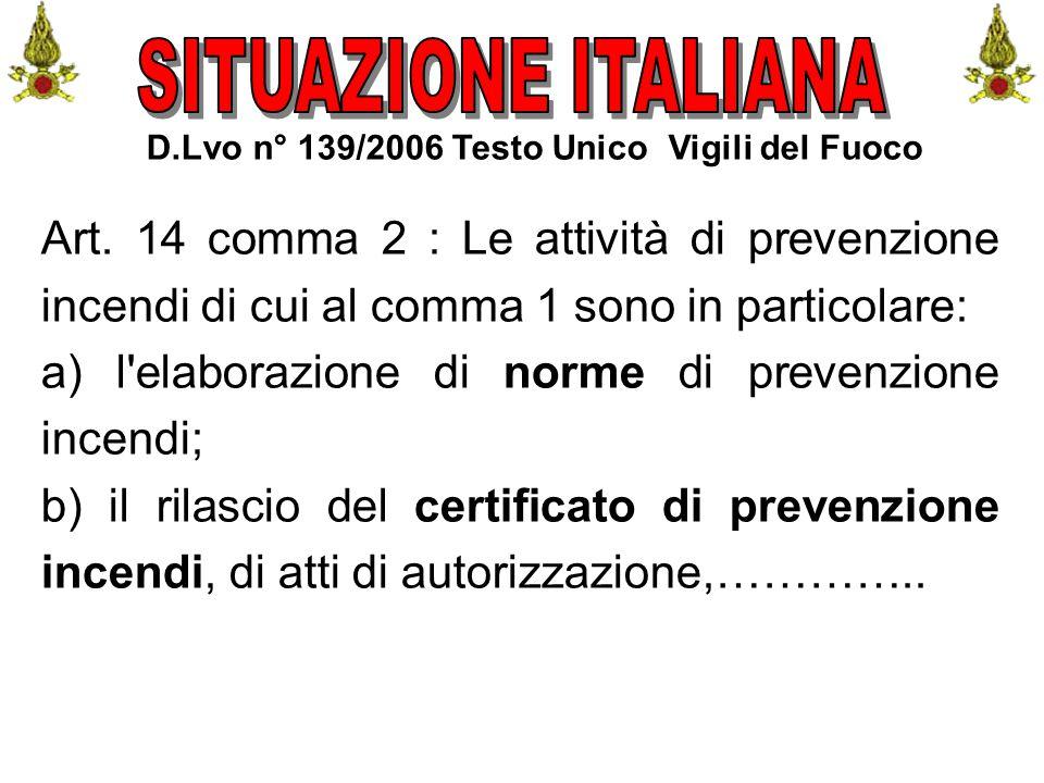 Comando VF FerraraIng. C. CUSIN10 D.Lvo n° 139/2006 Testo Unico Vigili del Fuoco Art. 14 comma 2 : Le attività di prevenzione incendi di cui al comma