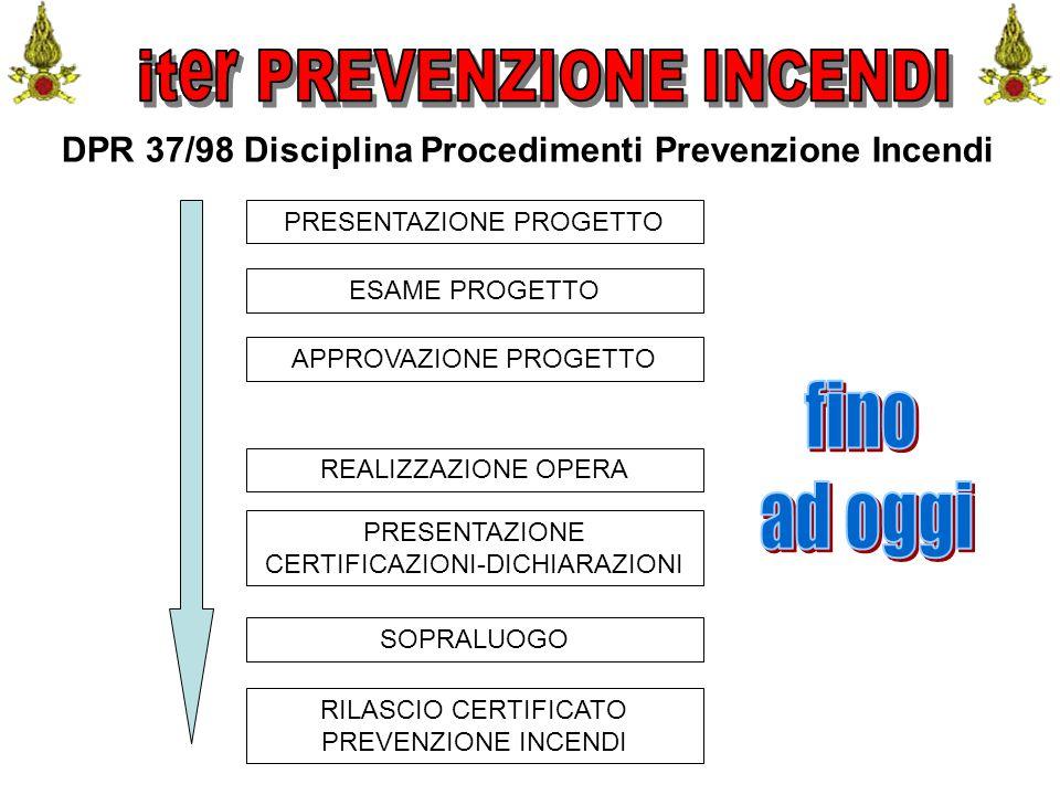 Comando VF FerraraIng. C. CUSIN11 DPR 37/98 Disciplina Procedimenti Prevenzione Incendi PRESENTAZIONE PROGETTO ESAME PROGETTO APPROVAZIONE PROGETTO RE