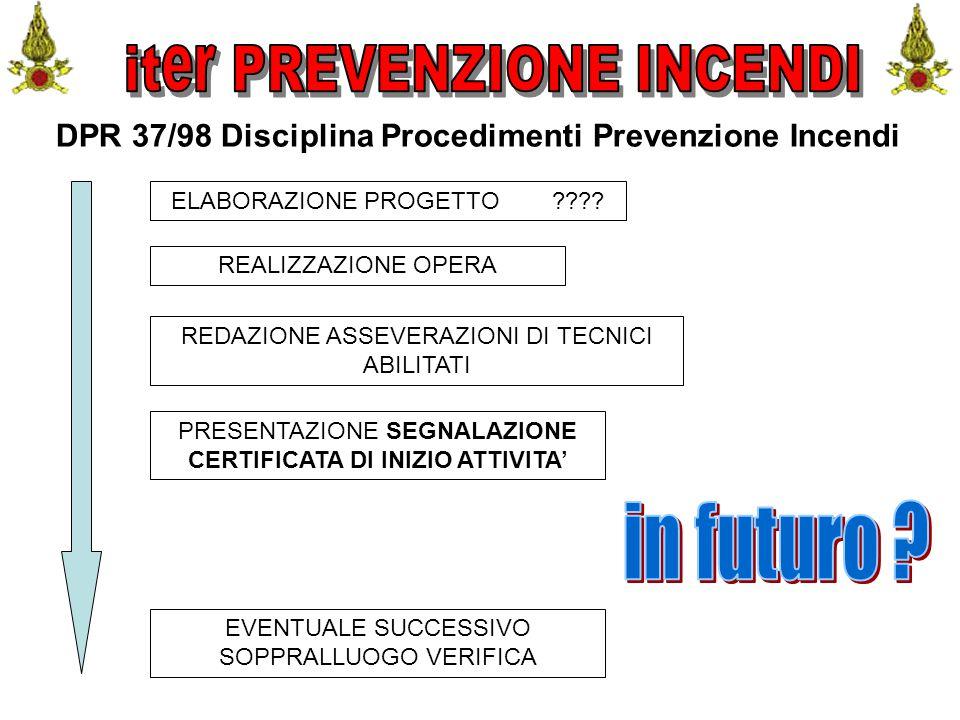 Comando VF FerraraIng. C. CUSIN13 DPR 37/98 Disciplina Procedimenti Prevenzione Incendi ELABORAZIONE PROGETTO ???? REALIZZAZIONE OPERA REDAZIONE ASSEV