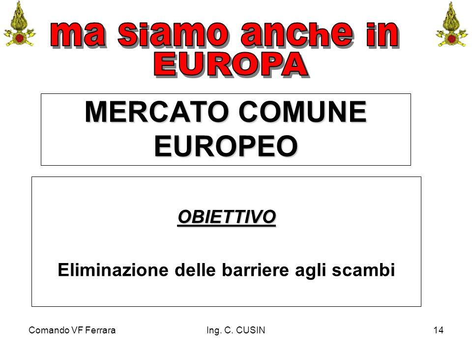 Comando VF FerraraIng. C. CUSIN14 MERCATO COMUNE EUROPEO OBIETTIVO Eliminazione delle barriere agli scambi
