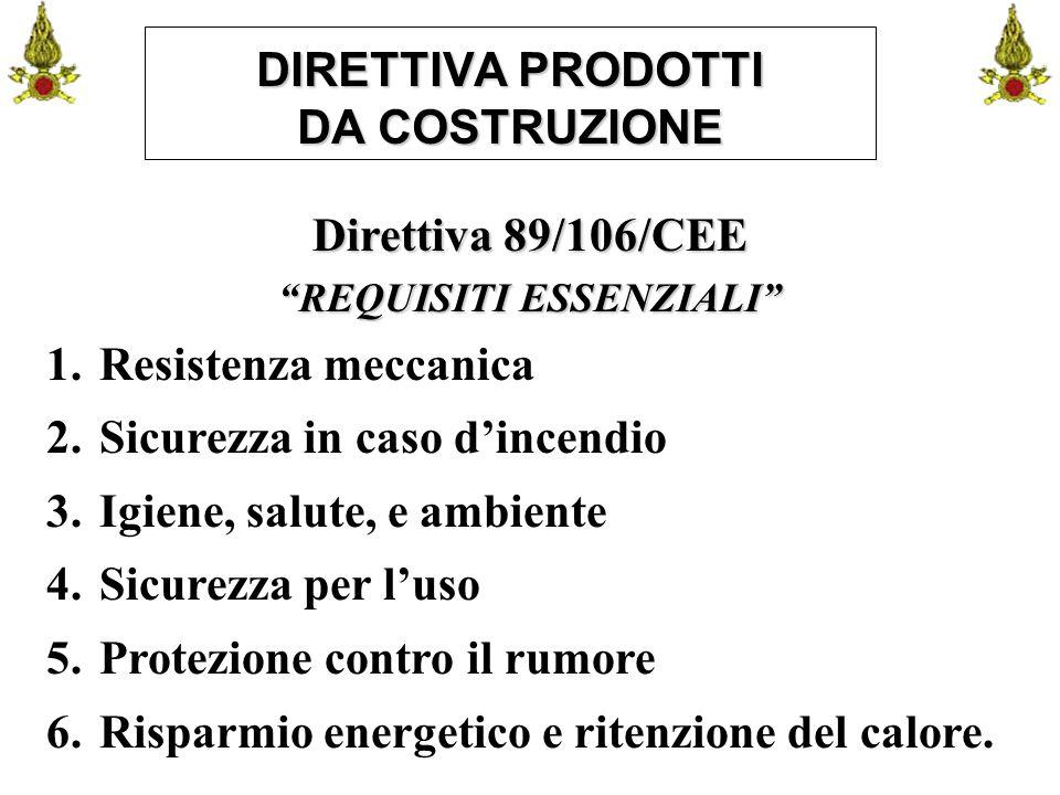 """Comando VF FerraraIng. C. CUSIN18 DIRETTIVA PRODOTTI DA COSTRUZIONE Direttiva 89/106/CEE """"REQUISITI ESSENZIALI"""" 1.Resistenza meccanica 2.Sicurezza in"""
