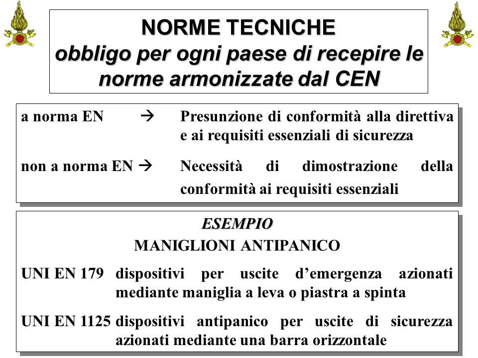Comando VF FerraraIng. C. CUSIN24 NORME TECNICHE obbligo per ogni paese di recepire le norme armonizzate dal CEN a norma EN  Presunzione di conformit