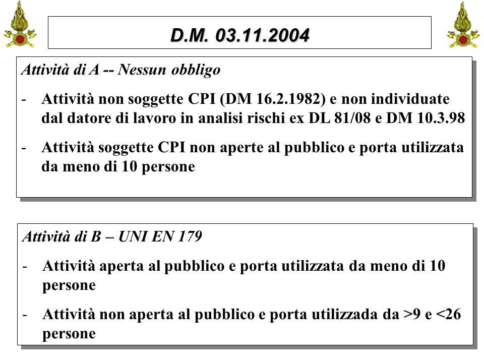Comando VF FerraraIng. C. CUSIN27 D.M. 03.11.2004 Attività di A -- Nessun obbligo -Attività non soggette CPI (DM 16.2.1982) e non individuate dal dato