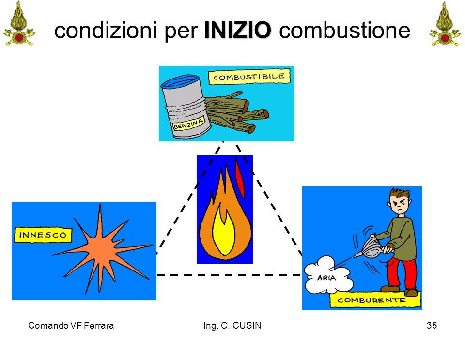 Comando VF FerraraIng. C. CUSIN35 INIZIO condizioni per INIZIO combustione