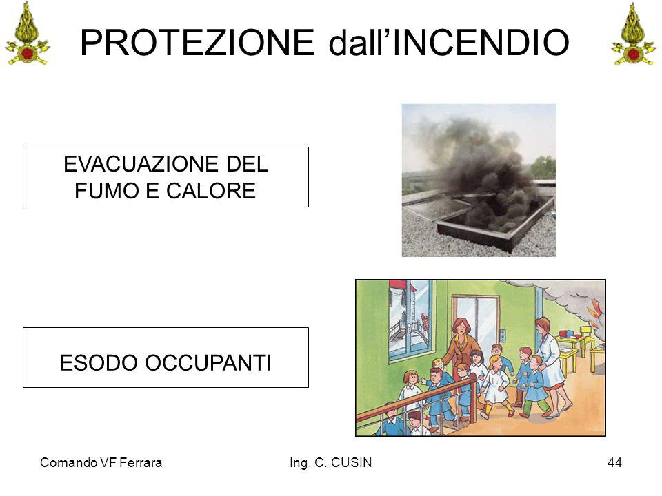 Comando VF FerraraIng. C. CUSIN44 EVACUAZIONE DEL FUMO E CALORE ESODO OCCUPANTI PROTEZIONE dall'INCENDIO