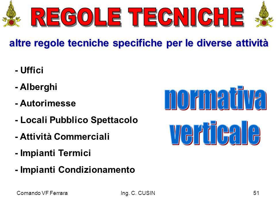 Comando VF FerraraIng. C. CUSIN51 altre regole tecniche specifiche per le diverse attività - Uffici - Alberghi - Autorimesse - Locali Pubblico Spettac