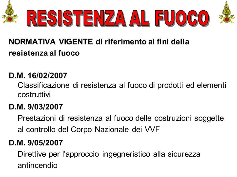 Comando VF FerraraIng. C. CUSIN53 NORMATIVA VIGENTE di riferimento ai fini della resistenza al fuoco D.M. 16/02/2007 Classificazione di resistenza al