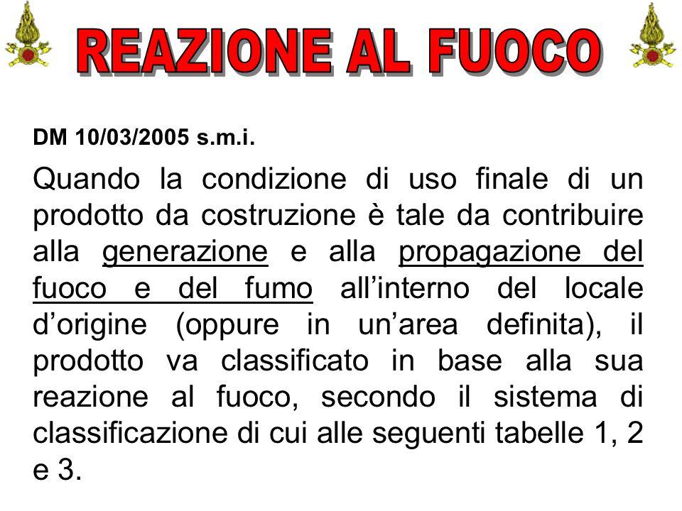 Comando VF FerraraIng. C. CUSIN59 DM 10/03/2005 s.m.i. Quando la condizione di uso finale di un prodotto da costruzione è tale da contribuire alla gen