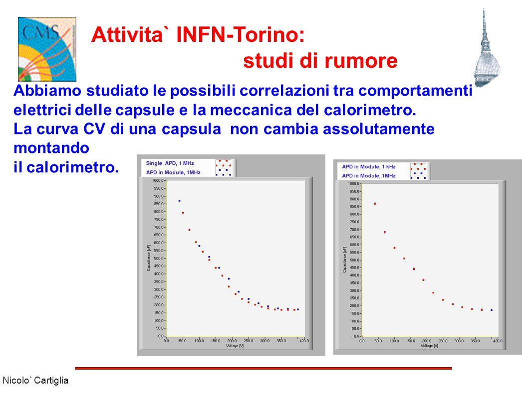 Nicolo` Cartiglia Attivita` INFN-Torino: studi di rumore Abbiamo studiato le possibili correlazioni tra comportamenti elettrici delle capsule e la mec