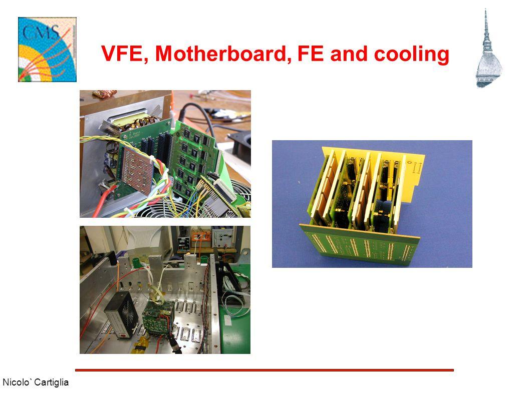 Nicolo` Cartiglia Attivita` INFN-Torino: test FPPA L apparato di test e formato da un PC che controlla attraverso un bus GPIB una scheda e parecchi strumenti.
