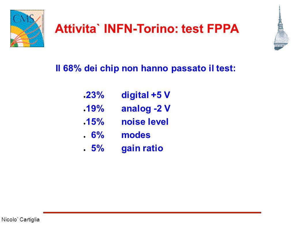 Nicolo` Cartiglia Attivita` INFN-Torino: test FPPA Il 68% dei chip non hanno passato il test: ● 23% digital +5 V ● 19%analog -2 V ● 15% noise level ●