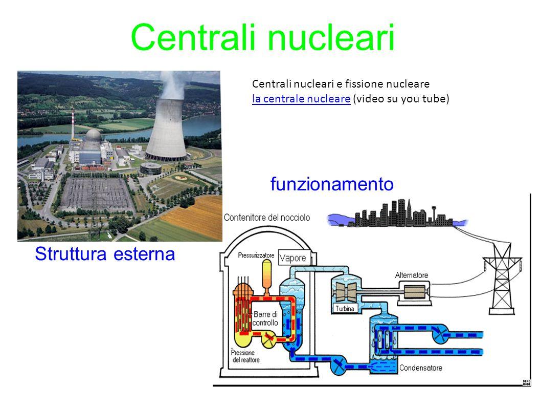 Struttura esterna Centrali nucleari funzionamento Centrali nucleari e fissione nucleare la centrale nuclearela centrale nucleare (video su you tube)