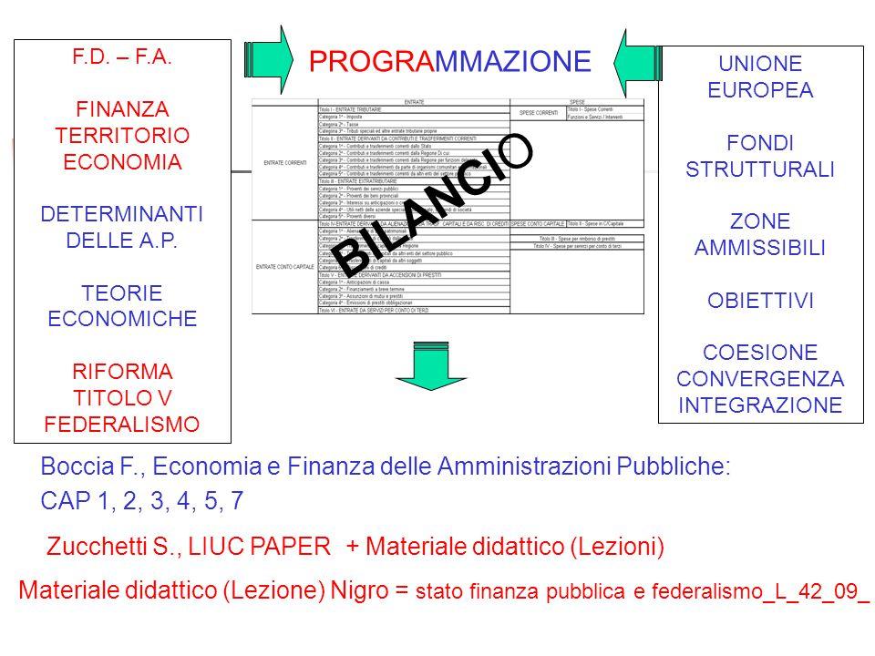 F.D. – F.A. FINANZA TERRITORIO ECONOMIA DETERMINANTI DELLE A.P.