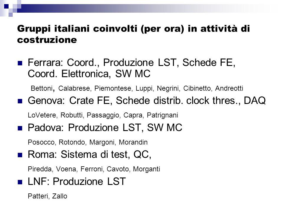 Gruppi italiani coinvolti (per ora) in attività di costruzione Ferrara: Coord., Produzione LST, Schede FE, Coord.
