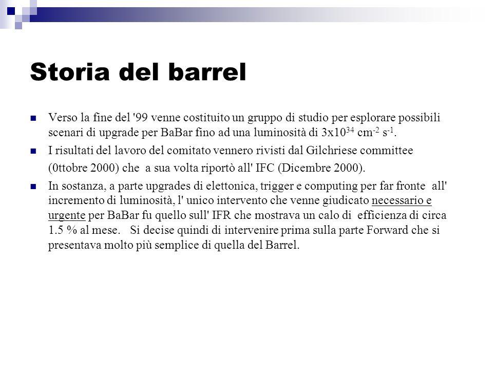 Storia del barrel Verso la fine del 99 venne costituito un gruppo di studio per esplorare possibili scenari di upgrade per BaBar fino ad una luminosità di 3x10 34 cm -2 s -1.