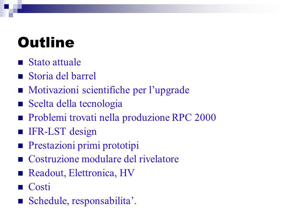 Outline Stato attuale Storia del barrel Motivazioni scientifiche per l'upgrade Scelta della tecnologia Problemi trovati nella produzione RPC 2000 IFR-LST design Prestazioni primi prototipi Costruzione modulare del rivelatore Readout, Elettronica, HV Costi Schedule, responsabilita'.