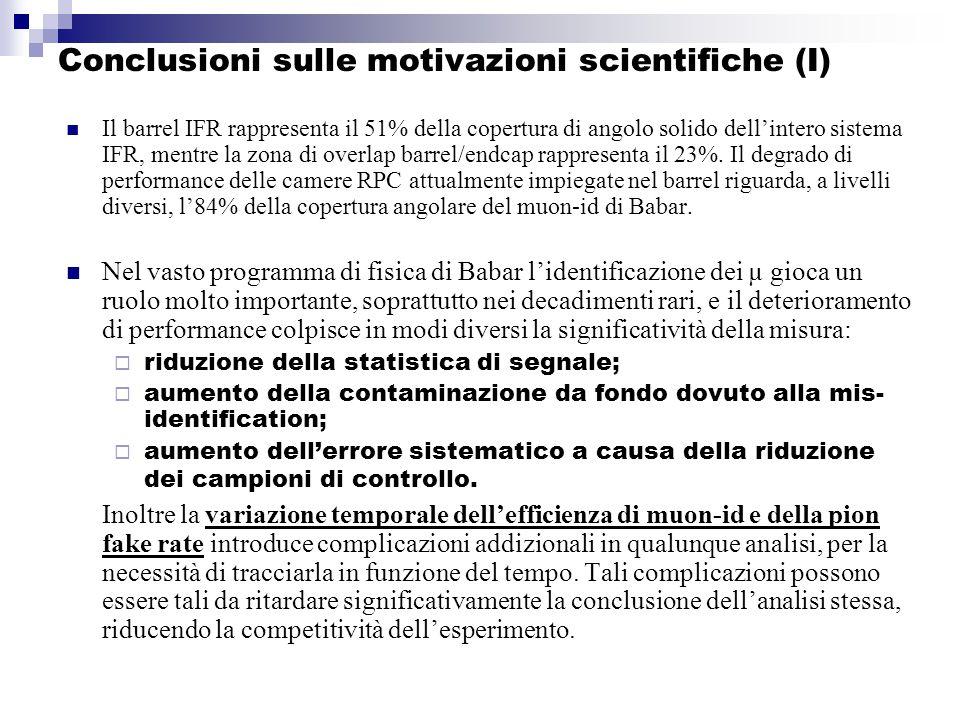 Conclusioni sulle motivazioni scientifiche (I) Il barrel IFR rappresenta il 51% della copertura di angolo solido dell'intero sistema IFR, mentre la zona di overlap barrel/endcap rappresenta il 23%.