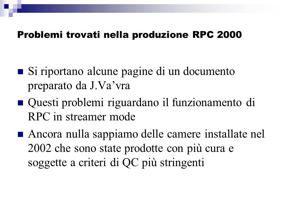 Problemi trovati nella produzione RPC 2000 Si riportano alcune pagine di un documento preparato da J.Va'vra Questi problemi riguardano il funzionamento di RPC in streamer mode Ancora nulla sappiamo delle camere installate nel 2002 che sono state prodotte con più cura e soggette a criteri di QC più stringenti