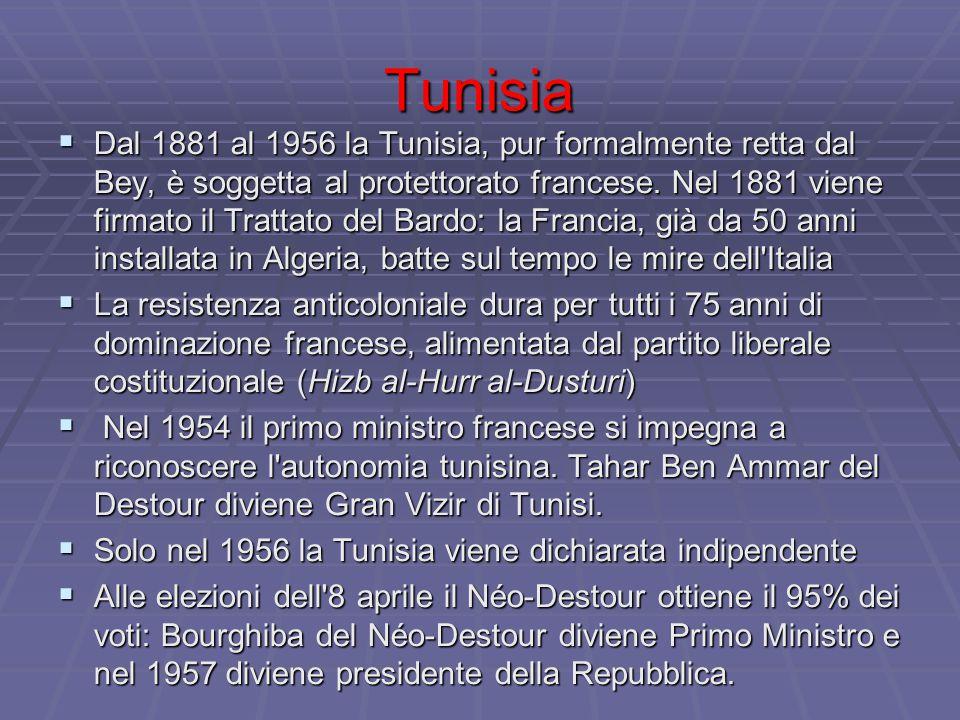 Tunisia  Dal 1881 al 1956 la Tunisia, pur formalmente retta dal Bey, è soggetta al protettorato francese.