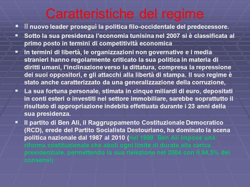Caratteristiche del regime   Il nuovo leader proseguì la politica filo-occidentale del predecessore.