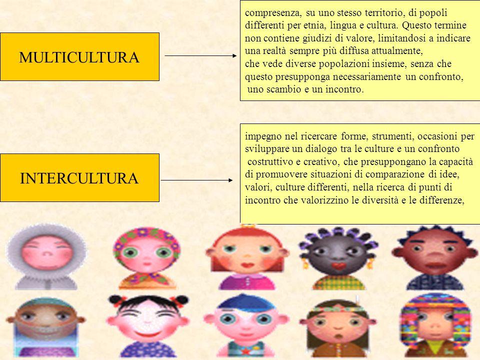 MULTICULTURA INTERCULTURA compresenza, su uno stesso territorio, di popoli differenti per etnia, lingua e cultura. Questo termine non contiene giudizi