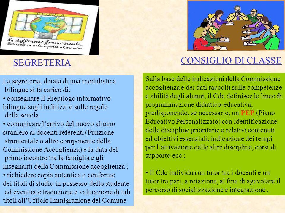 La segreteria, dotata di una modulistica bilingue si fa carico di: consegnare il Riepilogo informativo bilingue sugli indirizzi e sulle regole della s