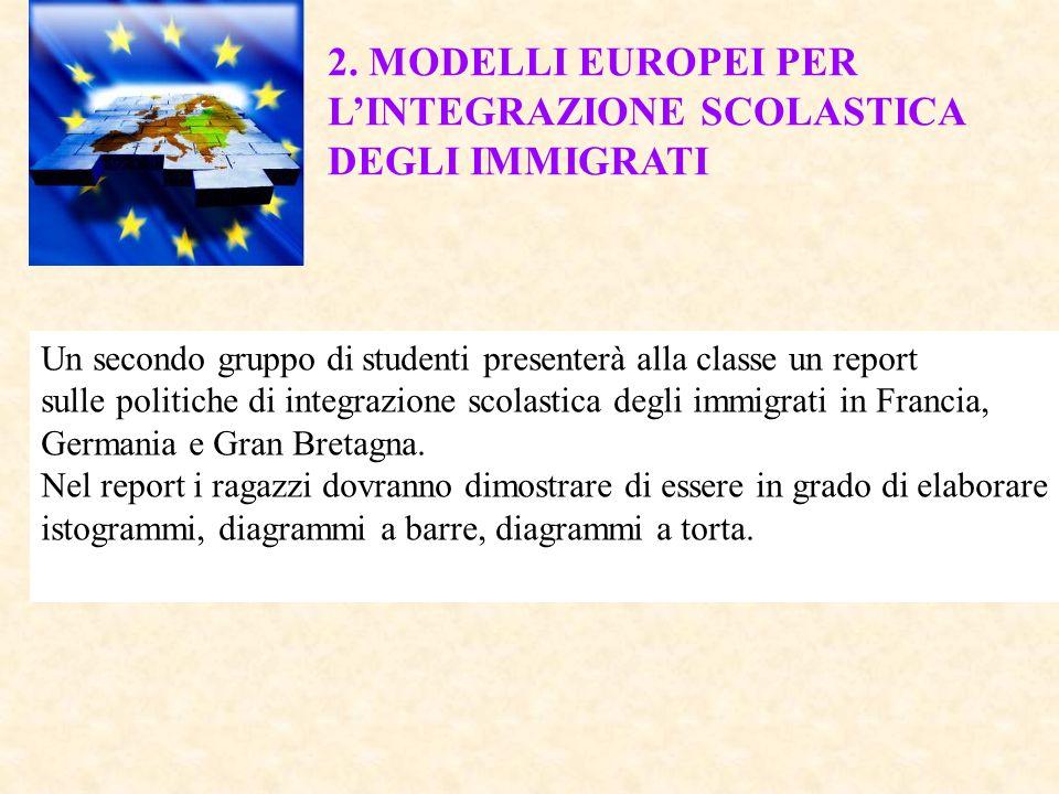 2. MODELLI EUROPEI PER L'INTEGRAZIONE SCOLASTICA DEGLI IMMIGRATI Un secondo gruppo di studenti presenterà alla classe un report sulle politiche di int