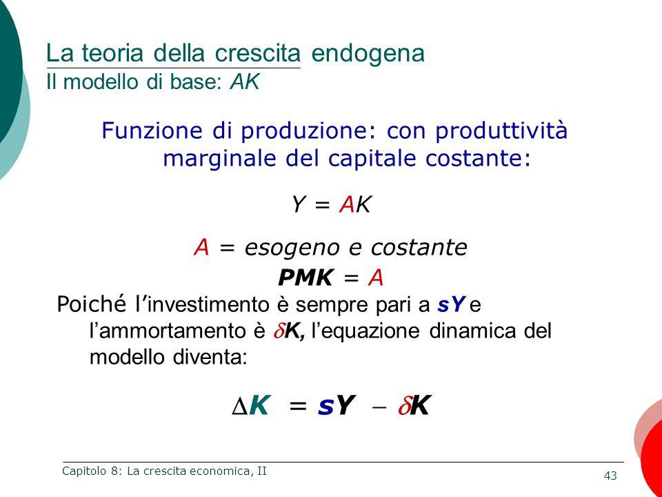 43 Capitolo 8: La crescita economica, II Funzione di produzione: con produttività marginale del capitale costante: Y = AK A = esogeno e costante PMK = A Poiché l' investimento è sempre pari a sY e l'ammortamento è  K, l'equazione dinamica del modello diventa: K = sY  K La teoria della crescita endogena Il modello di base: AK