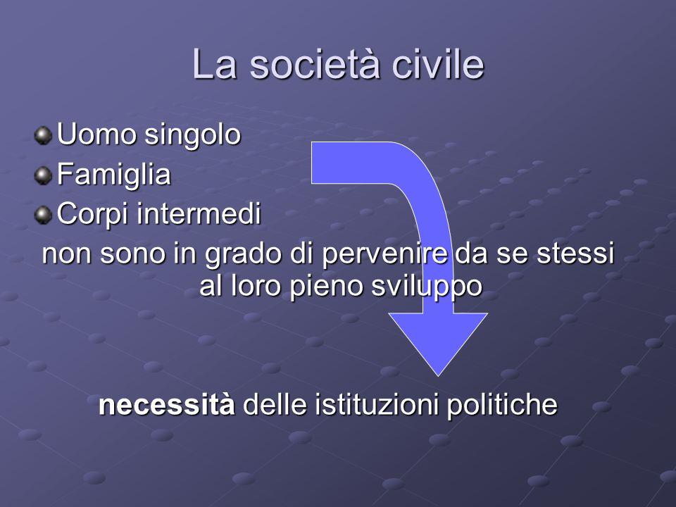 La società civile Uomo singolo Famiglia Corpi intermedi non sono in grado di pervenire da se stessi al loro pieno sviluppo necessità delle istituzioni