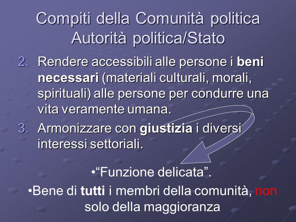 Compiti della Comunità politica Autorità politica/Stato 2.Rendere accessibili alle persone i beni necessari (materiali culturali, morali, spirituali)