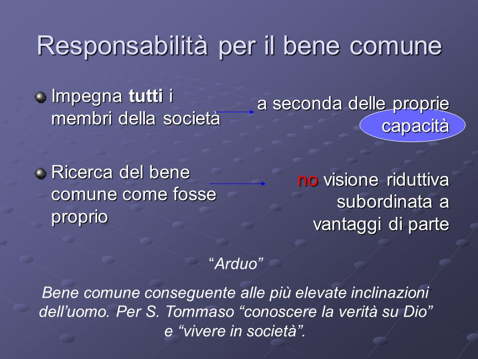 Responsabilità per il bene comune Impegna tutti i membri della società Ricerca del bene comune come fosse proprio a seconda delle proprie capacità no