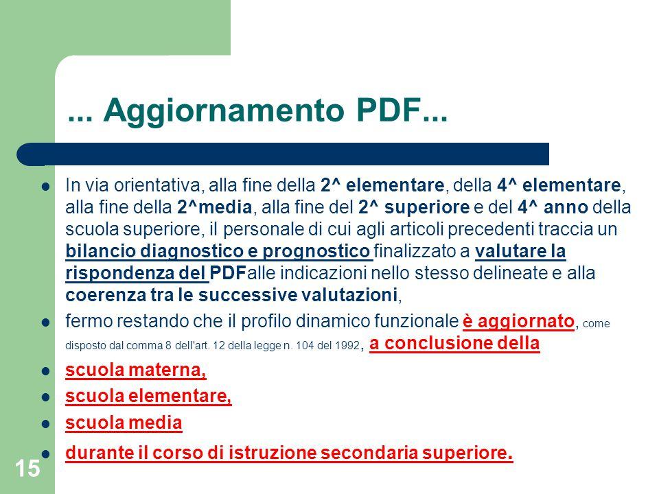 ...Aggiornamento PDF...