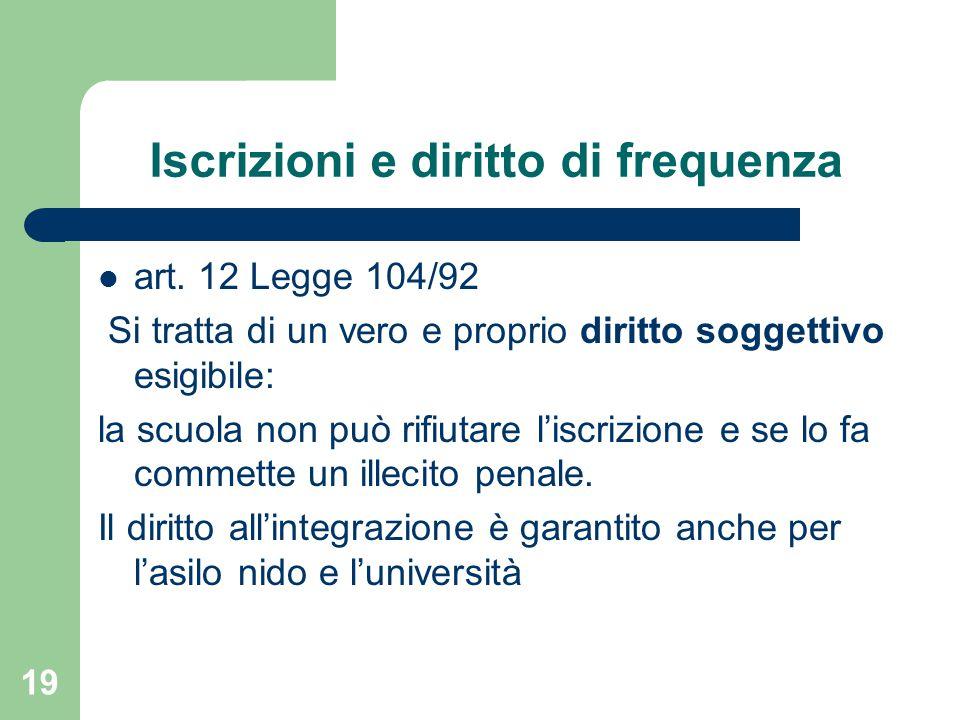 Iscrizioni e diritto di frequenza art.