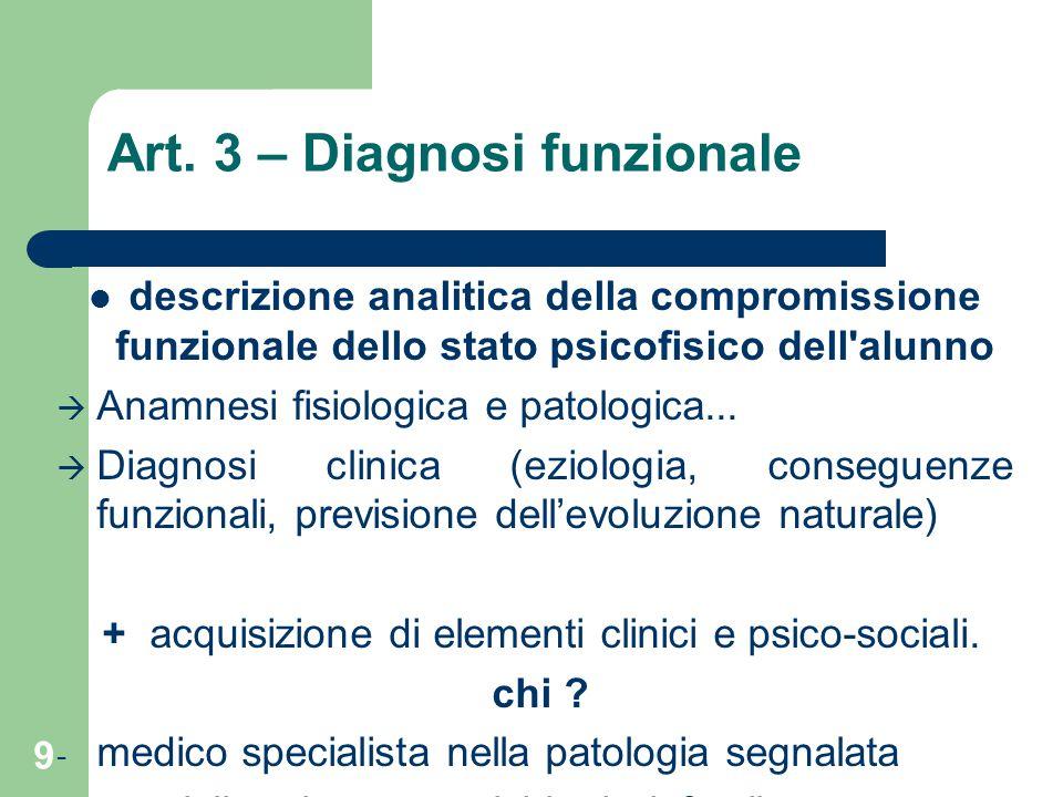 Art. 3 – Diagnosi funzionale descrizione analitica della compromissione funzionale dello stato psicofisico dell'alunno  Anamnesi fisiologica e patolo