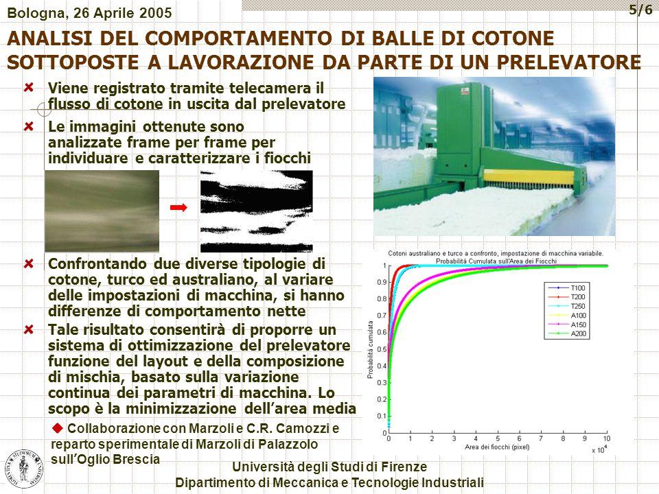 5/6 Università degli Studi di Firenze Dipartimento di Meccanica e Tecnologie Industriali Bologna, 26 Aprile 2005 ANALISI DEL COMPORTAMENTO DI BALLE DI
