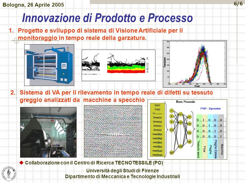 6/6 Università degli Studi di Firenze Dipartimento di Meccanica e Tecnologie Industriali Bologna, 26 Aprile 2005 Innovazione di Prodotto e Processo 1.