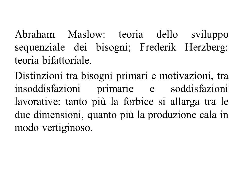Abraham Maslow: teoria dello sviluppo sequenziale dei bisogni; Frederik Herzberg: teoria bifattoriale. Distinzioni tra bisogni primari e motivazioni,