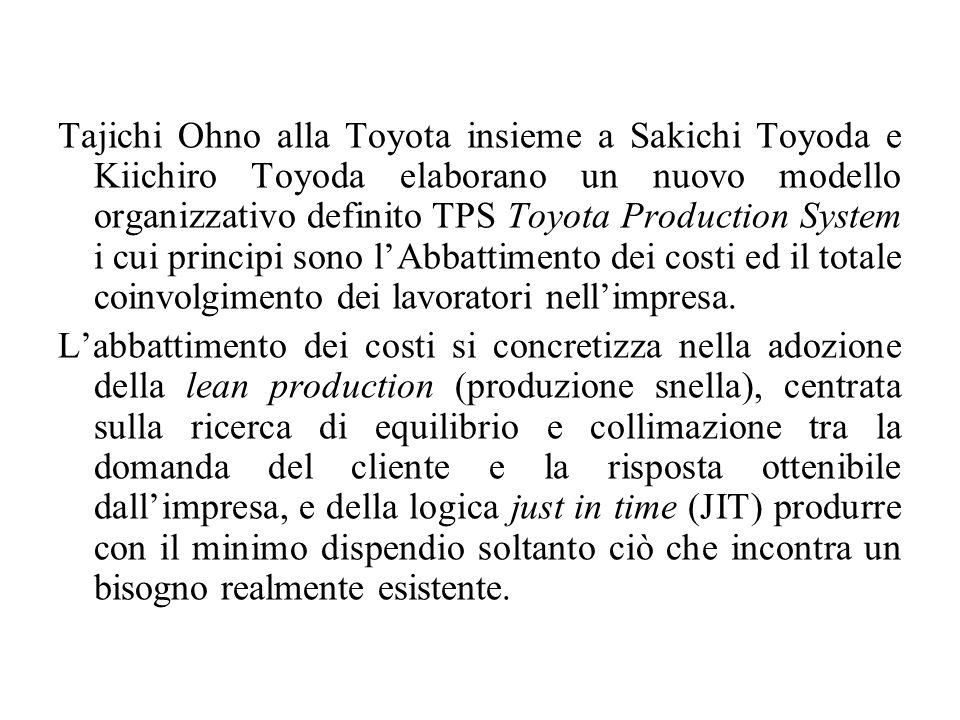 Tajichi Ohno alla Toyota insieme a Sakichi Toyoda e Kiichiro Toyoda elaborano un nuovo modello organizzativo definito TPS Toyota Production System i cui principi sono l'Abbattimento dei costi ed il totale coinvolgimento dei lavoratori nell'impresa.