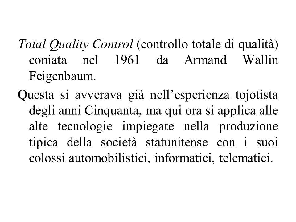 Total Quality Control (controllo totale di qualità) coniata nel 1961 da Armand Wallin Feigenbaum. Questa si avverava già nell'esperienza tojotista deg
