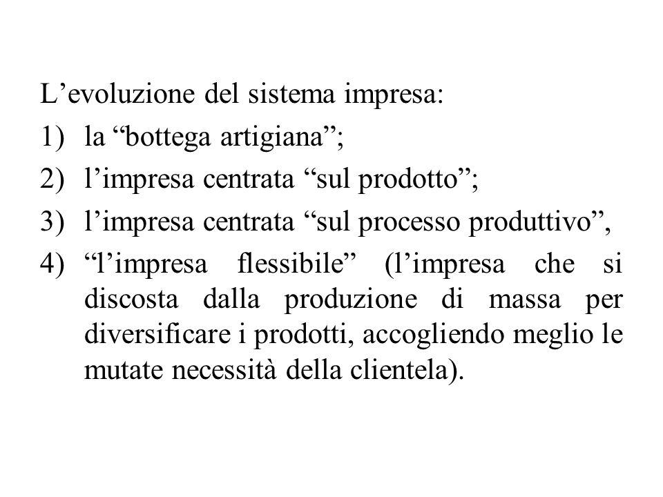 """L'evoluzione del sistema impresa: 1)la """"bottega artigiana""""; 2)l'impresa centrata """"sul prodotto""""; 3)l'impresa centrata """"sul processo produttivo"""", 4)""""l'"""