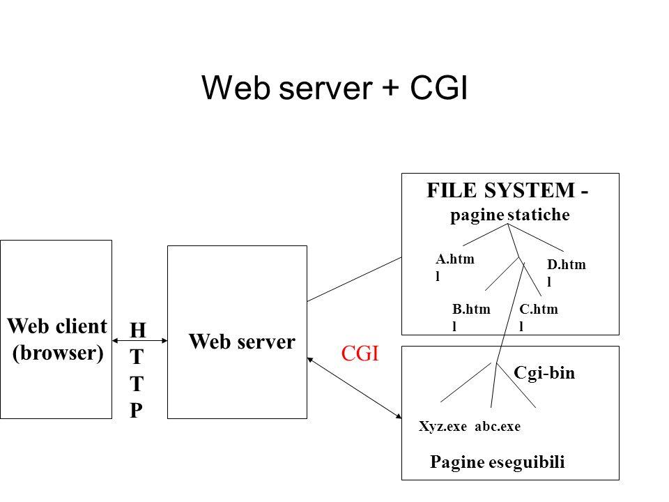 Web server + CGI Web server FILE SYSTEM - pagine statiche A.htm l B.htm l C.htm l D.htm l Cgi-bin Xyz.exeabc.exe Pagine eseguibili CGI HTTPHTTP Web client (browser)