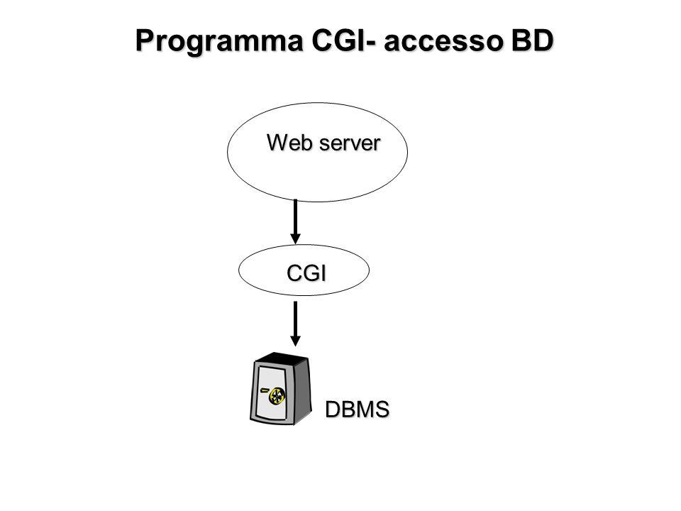 Programma CGI- accesso BD Programma CGI- accesso BD Web server CGI DBMS