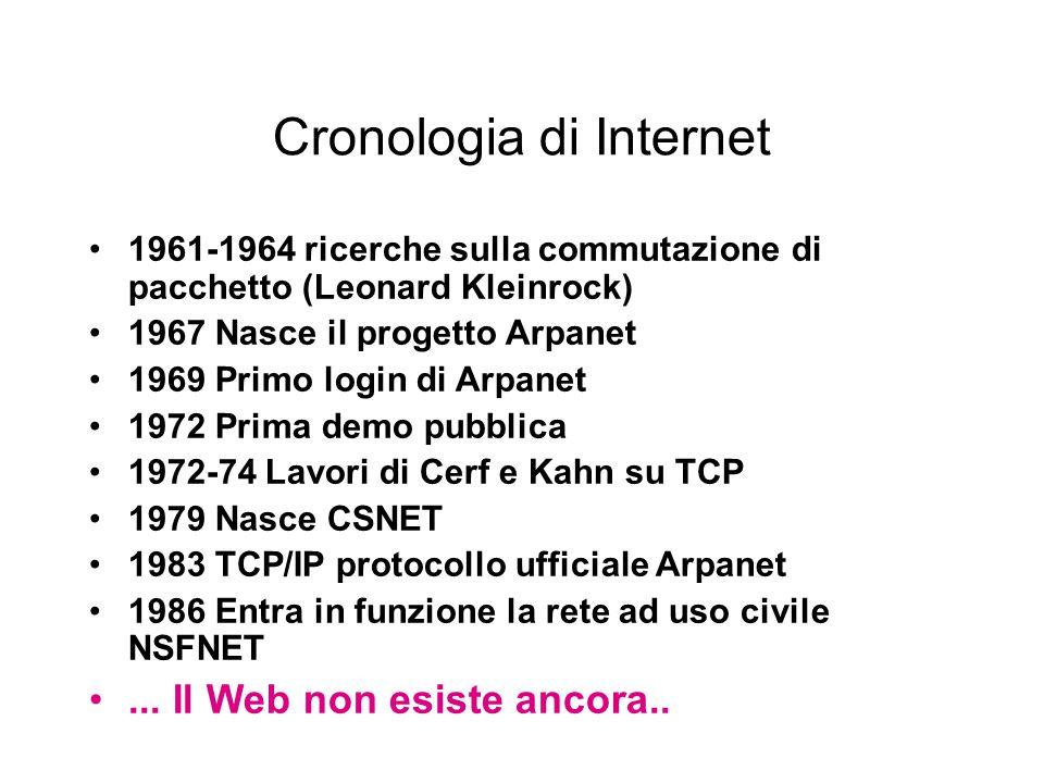 Cronologia del WEB 1989 Tim Berners Lee pubblica Hypertexts at Cern 1990-91 Il primo browser WWW in uso al Cern 1994 Marc Andressen fonda Netscape 1995 versione 1.0 di MS Internet Explorer (progetto O'Hare, distribuito con il nome di Internet Jumpstart Kit in Microsoft Plus.