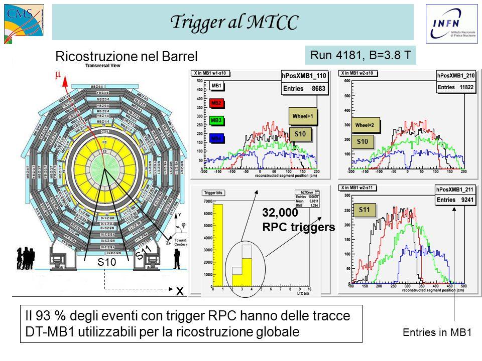 GR I LNF – 28/11/2006 Ezio Torassa – INFN Padova10 x 32,000 RPC triggers Entries in MB1 Il 93 % degli eventi con trigger RPC hanno delle tracce DT-MB1 utilizzabili per la ricostruzione globale Ricostruzione nel Barrel Trigger al MTCC Run 4181, B=3.8 T S10 S11 S10 S11